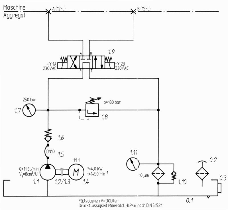 hydraulikaggregat mit 4kw drehstrommotor 400v 30 liter. Black Bedroom Furniture Sets. Home Design Ideas