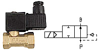 2/2-way-solenoid valve, pre-controlled