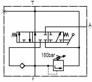 monoblockventile 40 l min im hytec hydraulik onlineshop. Black Bedroom Furniture Sets. Home Design Ideas