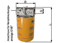 Spin-on filter for pipe mounting